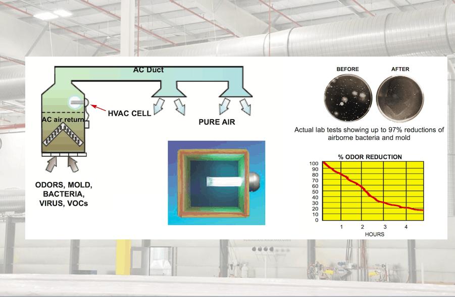 Lab tests ventilation